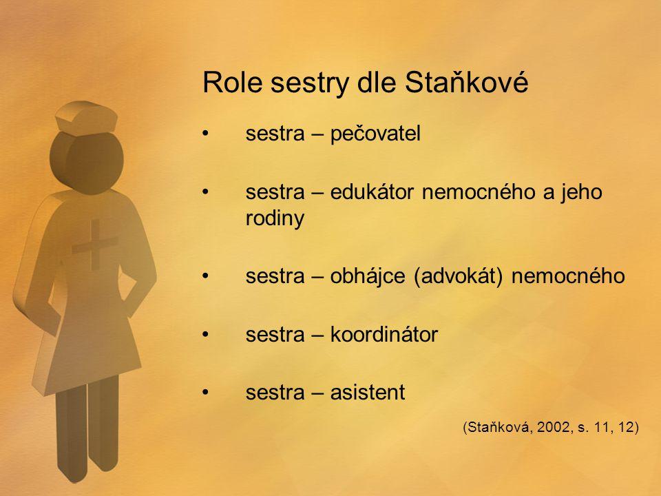 Role sestry dle Staňkové sestra – pečovatel sestra – edukátor nemocného a jeho rodiny sestra – obhájce (advokát) nemocného sestra – koordinátor sestra