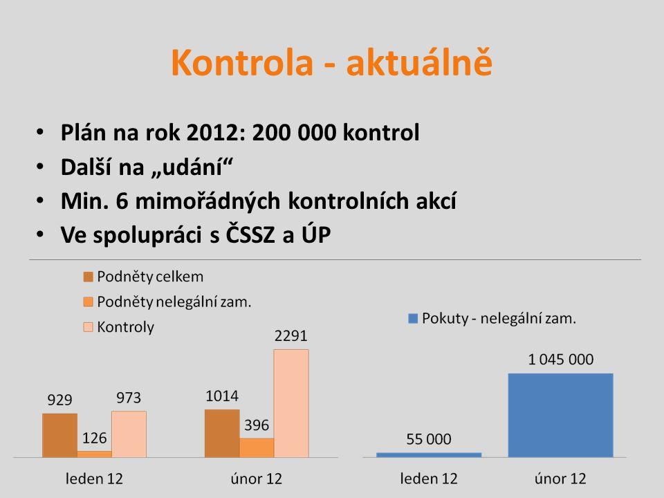 """Kontrola - aktuálně Plán na rok 2012: 200 000 kontrol Další na """"udání"""" Min. 6 mimořádných kontrolních akcí Ve spolupráci s ČSSZ a ÚP"""