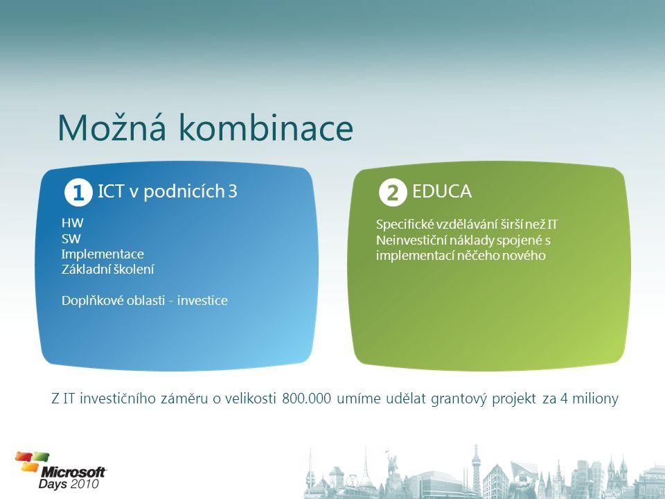 Možná kombinace Z IT investičního záměru o velikosti 800.000 umíme udělat grantový projekt za 4 miliony HW SW Implementace Základní školení Doplňkové oblasti - investice Specifické vzdělávání širší než IT Neinvestiční náklady spojené s implementací něčeho nového ICT v podnicích 3 1 EDUCA 2