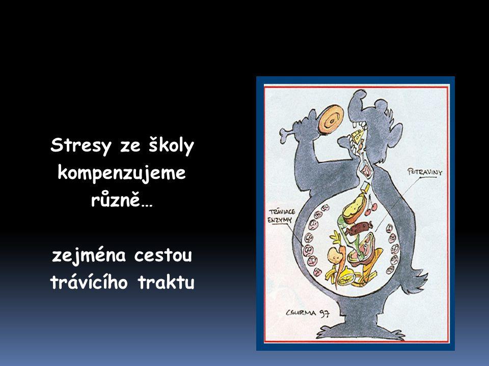 patologické: normální: Helicobacter pylori koky, tyčky Lactobacillus acidophilus, casei, brevis,bulgaricus..