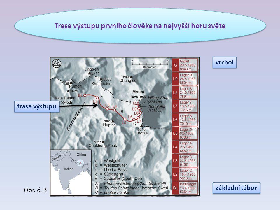 Trasa výstupu prvního člověka na nejvyšší horu světa základní tábor vrchol trasa výstupu Obr. č. 3