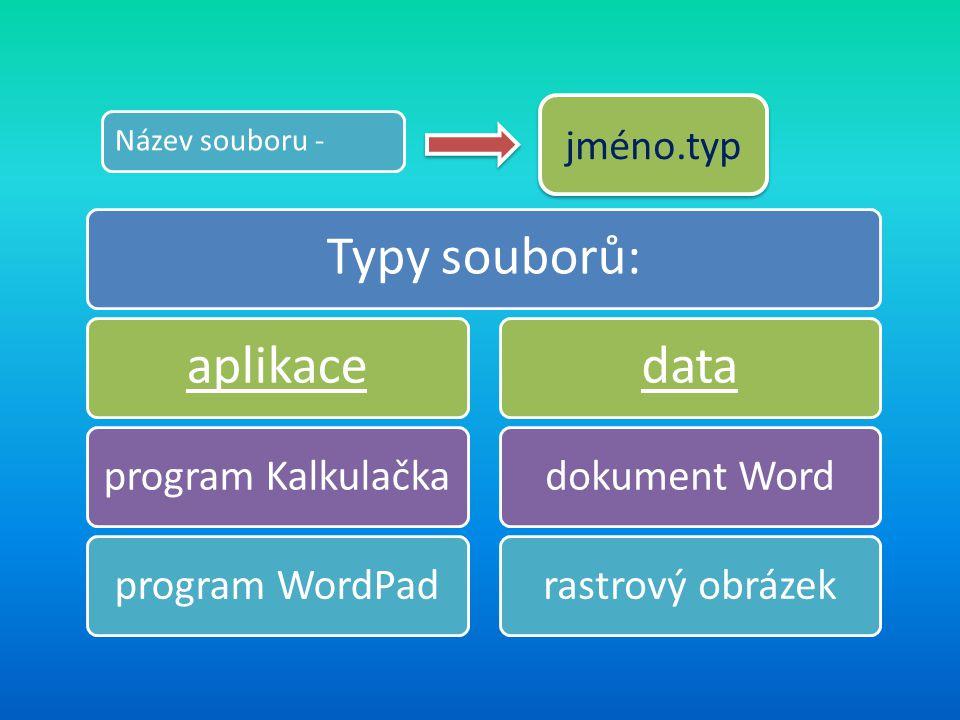 jméno.typ Typy souborů:aplikace program Kalkulačkaprogram WordPad data dokument Wordrastrový obrázek Název souboru -