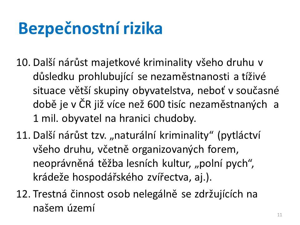 Bezpečnostní rizika 10.Další nárůst majetkové kriminality všeho druhu v důsledku prohlubující se nezaměstnanosti a tíživé situace větší skupiny obyvatelstva, neboť v současné době je v ČR již více než 600 tisíc nezaměstnaných a 1 mil.