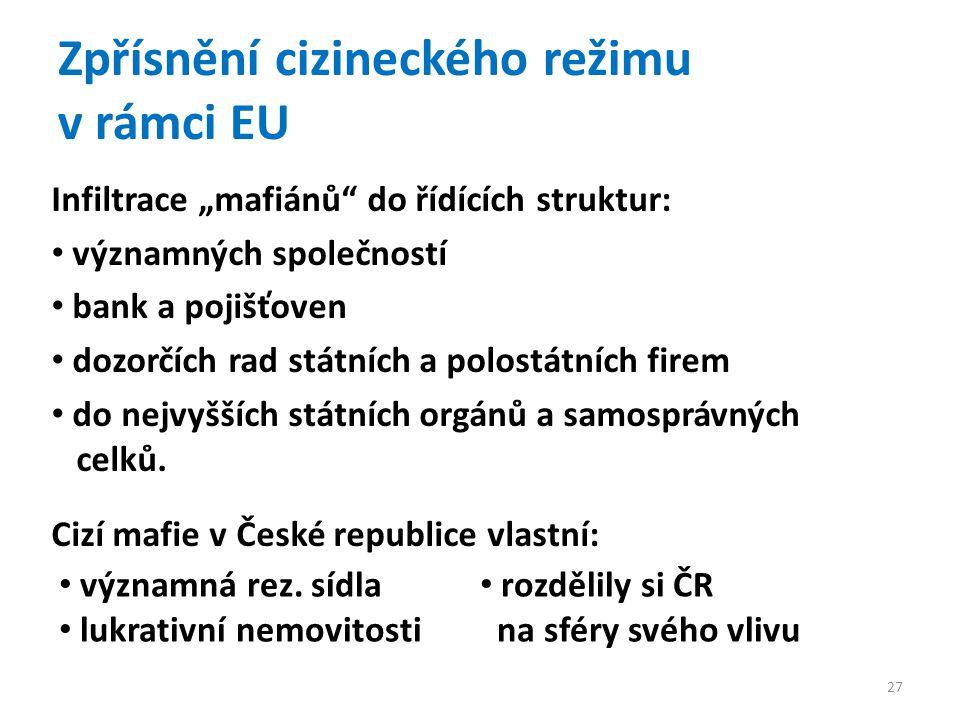 """Zpřísnění cizineckého režimu v rámci EU Infiltrace """"mafiánů do řídících struktur: významných společností bank a pojišťoven dozorčích rad státních a polostátních firem do nejvyšších státních orgánů a samosprávných celků."""