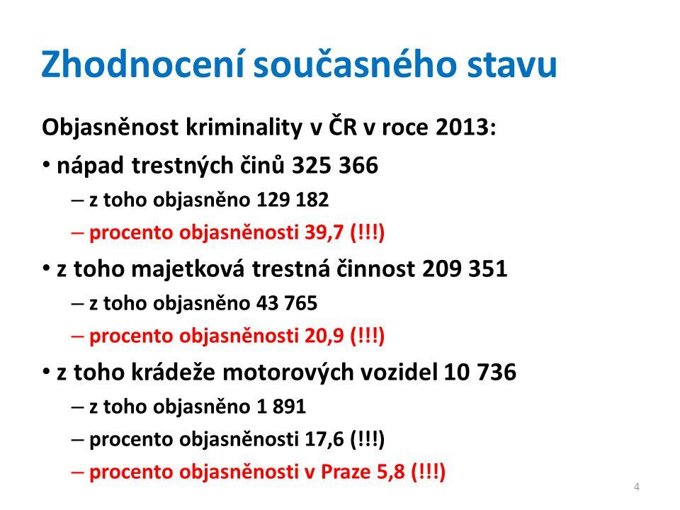 Objasněnost kriminality v ČR v roce 2013: nápad trestných činů 325 366 – z toho objasněno 129 182 – procento objasněnosti 39,7 (!!!) z toho majetková trestná činnost 209 351 – z toho objasněno 43 765 – procento objasněnosti 20,9 (!!!) z toho krádeže motorových vozidel 10 736 – z toho objasněno 1 891 – procento objasněnosti 17,6 (!!!) – procento objasněnosti v Praze 5,8 (!!!) Zhodnocení současného stavu 4
