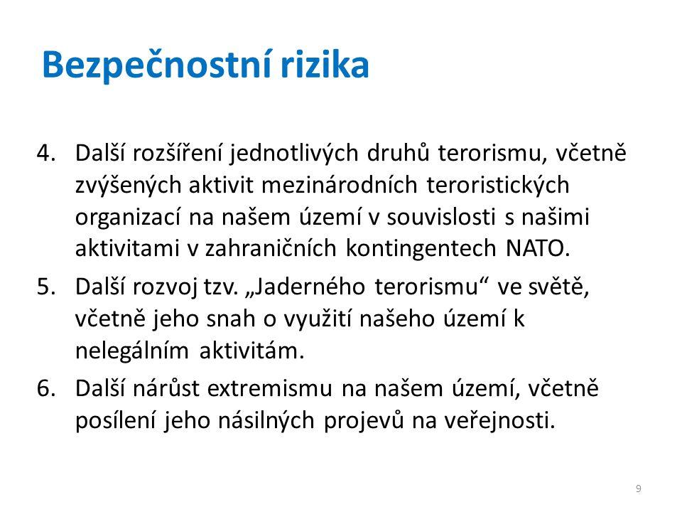 Bezpečnostní rizika 4.Další rozšíření jednotlivých druhů terorismu, včetně zvýšených aktivit mezinárodních teroristických organizací na našem území v souvislosti s našimi aktivitami v zahraničních kontingentech NATO.
