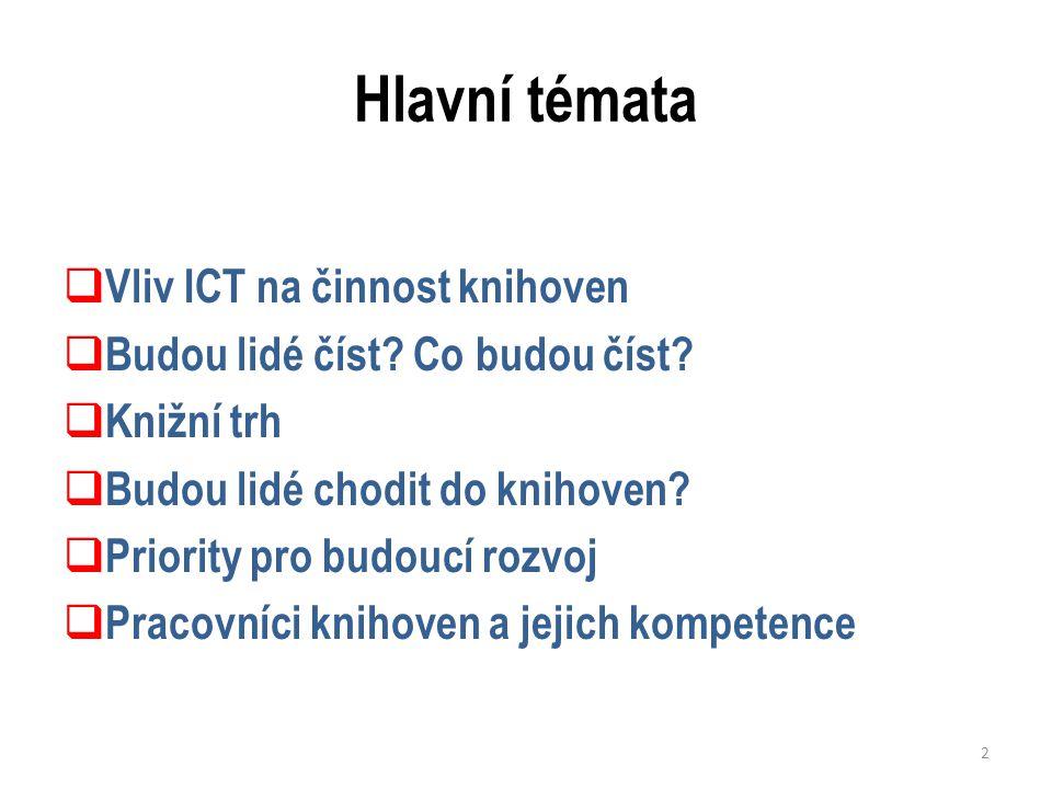 Hlavní témata  Vliv ICT na činnost knihoven  Budou lidé číst.
