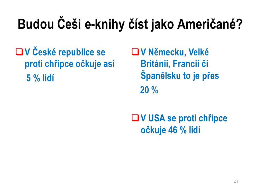 Budou Češi e-knihy číst jako Američané.