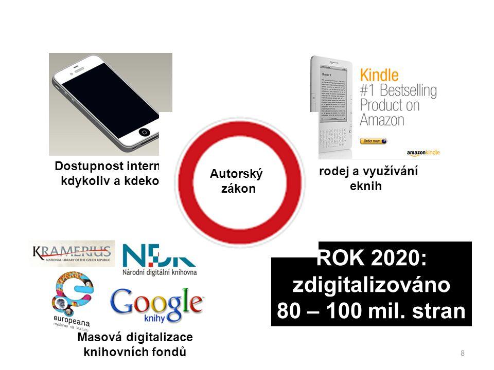 Dostupnost internetu kdykoliv a kdekoliv Prodej a využívání eknih Masová digitalizace knihovních fondů ROK 2020: zdigitalizováno 80 – 100 mil.