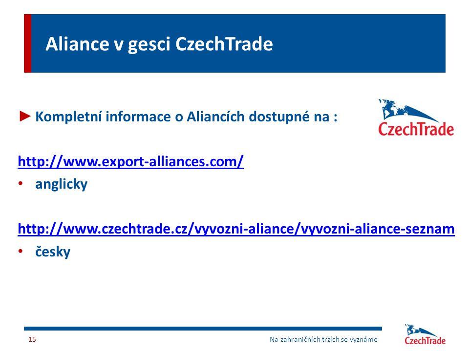 www.czechtrade.cz DĚKUJI VÁM ZA POZORNOST Ing. Milan Ráž milan.raz@czechtrade.cz
