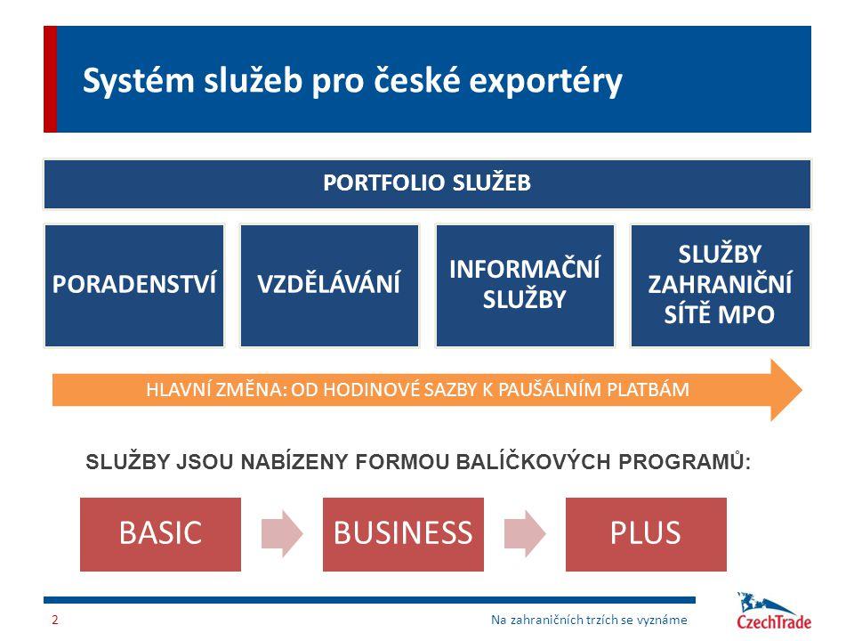 Zahraniční síť MPO 41 zahraničních kanceláří (47 pracovníků) bude vysláno: 12 pracovníků do 11 kanceláří v přípravě: 6 vyslání Evropa Belgie (Brusel) Bulharsko (Sofie ) Černá Hora (Podgorica) Dánsko (Kodaň) Francie (Paříž) Chorvatsko (Záhřeb) Itálie (Milán) Lotyšsko (Riga) Maďarsko (Budapešť) Německo (Düsseldorf) Nizozemsko (Rotterdam) Polsko (Varšava, Katowice) Rakousko (Vídeň) Rumunsko (Bukurešť) Rusko (Jekatěrinburg, Moskva, Petrohrad) Srbsko (Bělehrad) Španělsko (Madrid) Švédsko (Stockholm) Turecko (Istanbul) Ukrajina (Kyjev) Velká Británie (Londýn) Afrika Egypt (Káhira) Jihoafrická republika (Johannesburg) Maroko (Casablanca) Amerika Argentina (Buenos Aires) Brazílie (Sao Paulo) Kanada (Calgary) Mexiko (Mexico City) USA (Chicago, San Francisco, New York) Asie Čína (Chengdu, Šanghaj) Indie (Mumbaj) Izrael (Tel Aviv) Japonsko (Tokio) Kazachstán (Almaty) Spojené Arabské Emiráty (Dubaj) Vietnam (Ho Či Minovo Město) Austrálie Austrálie (Sydney) Nově otevřené do konce roku 2014 o Ázerbájdžán (Baku) o Čína (Peking, Kanton) o Indie (Bangalore) o Keňa (Nairobi) o Thajsko (Bangkok) o Peru (Lima) o Kolumbie (Medelín) o Indonésie (Jakarta) o Chile (Santiago de Chile) o Turecko (Ankara) 3Na zahraničních trzích se vyznáme