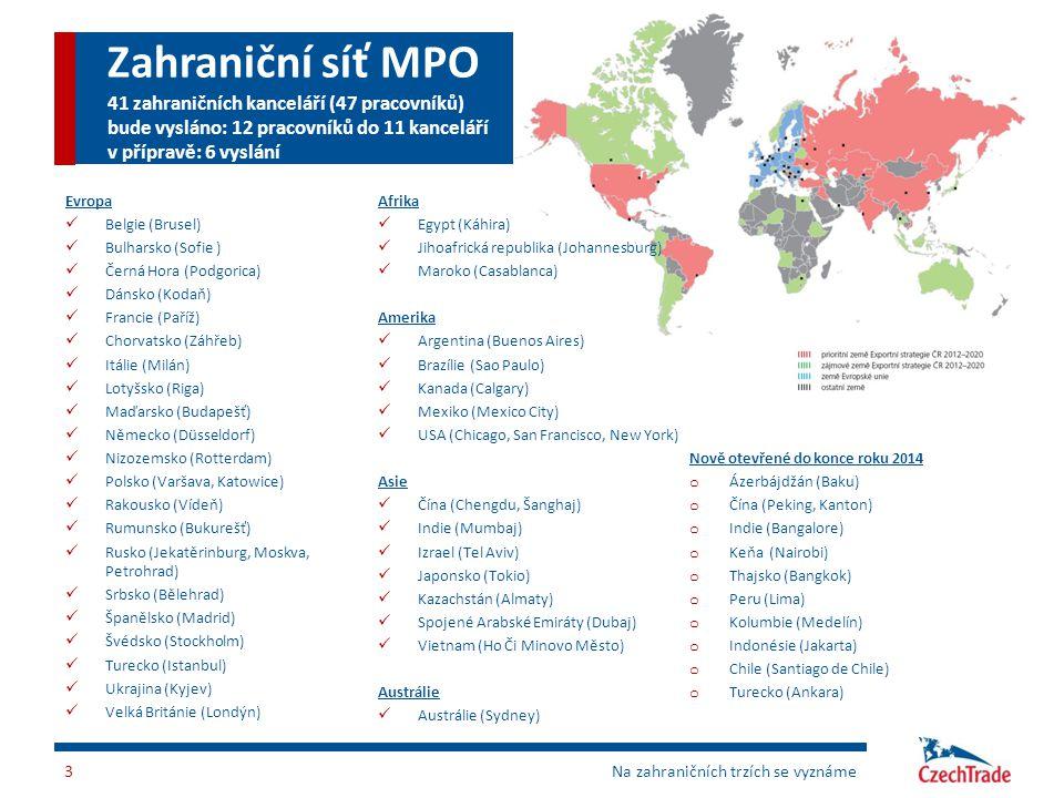 Zahraniční síť MPO – TOP 10 4Na zahraničních trzích se vyznáme = TOP 1O zahraničních kanceláří dle vytíženosti individuálními službami Rostoucí zájem o Rusko a další země BRICS