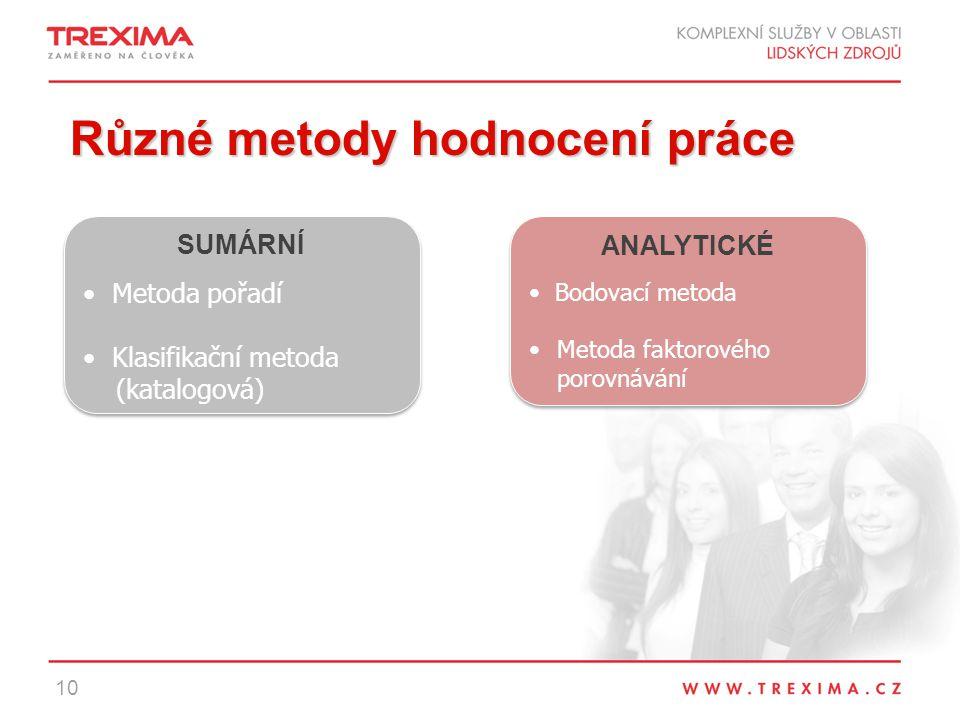 10 Různé metody hodnocení práce SUMÁRNÍ Metoda pořadí Klasifikační metoda (katalogová) SUMÁRNÍ Metoda pořadí Klasifikační metoda (katalogová) ANALYTICKÉ Bodovací metoda Metoda faktorového porovnávání ANALYTICKÉ Bodovací metoda Metoda faktorového porovnávání