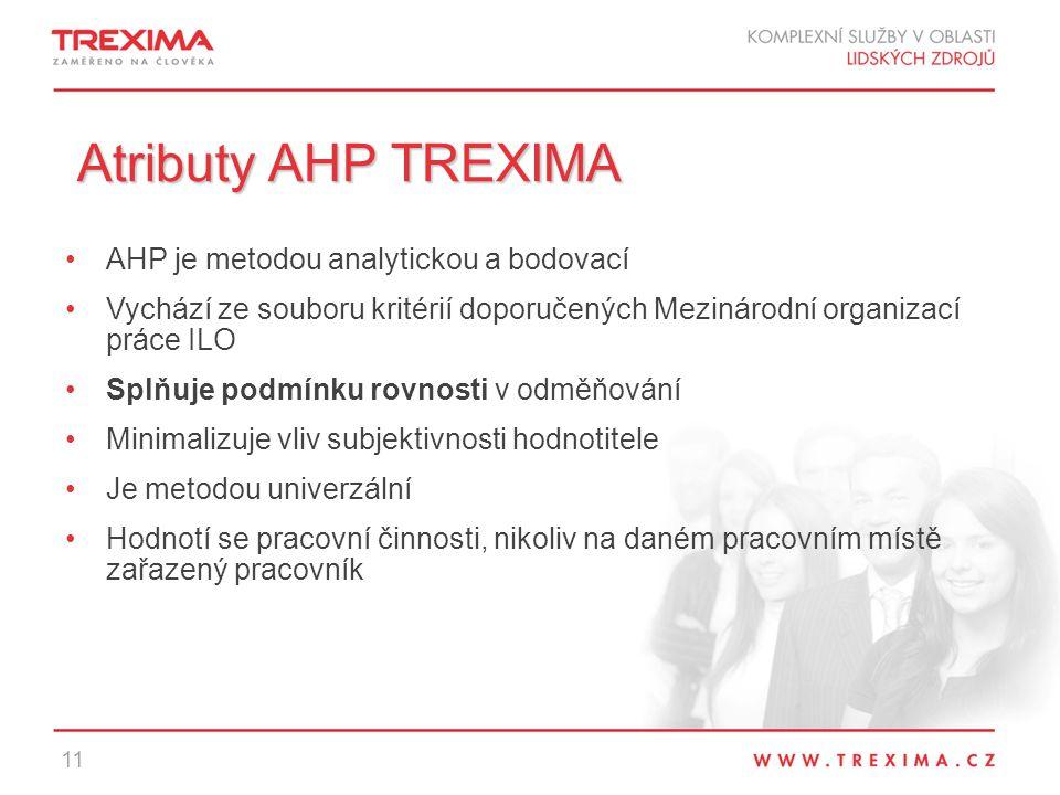 11 AHP je metodou analytickou a bodovací Vychází ze souboru kritérií doporučených Mezinárodní organizací práce ILO Splňuje podmínku rovnosti v odměňování Minimalizuje vliv subjektivnosti hodnotitele Je metodou univerzální Hodnotí se pracovní činnosti, nikoliv na daném pracovním místě zařazený pracovník Atributy AHP TREXIMA