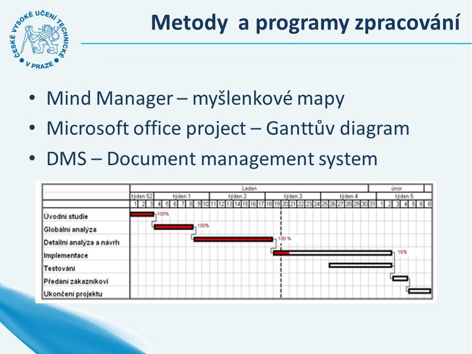 Metody a programy zpracování