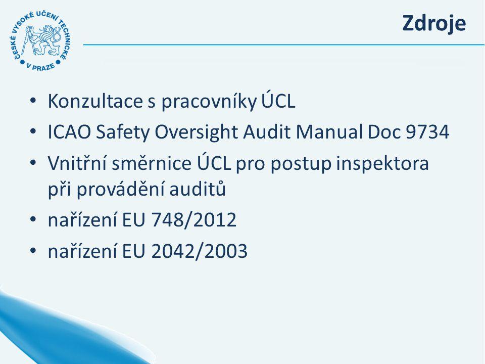 Zdroje Konzultace s pracovníky ÚCL ICAO Safety Oversight Audit Manual Doc 9734 Vnitřní směrnice ÚCL pro postup inspektora při provádění auditů nařízení EU 748/2012 nařízení EU 2042/2003