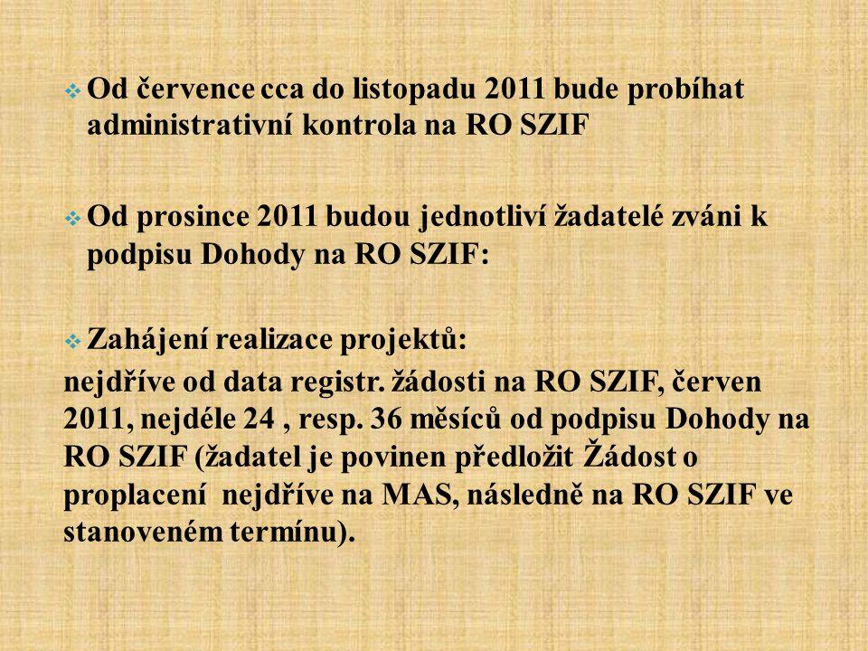  Fiche – podporované aktivity, na které mohou žadatelé žádat o dotaci  Fiche ve kterých se může v dané výzvě žádat, jsou vždy vyvěšeny na www.podhurizeleznychhor.cz konkrétně na tuto výzvu: odkaz Výzvy dále kliknout na 2.