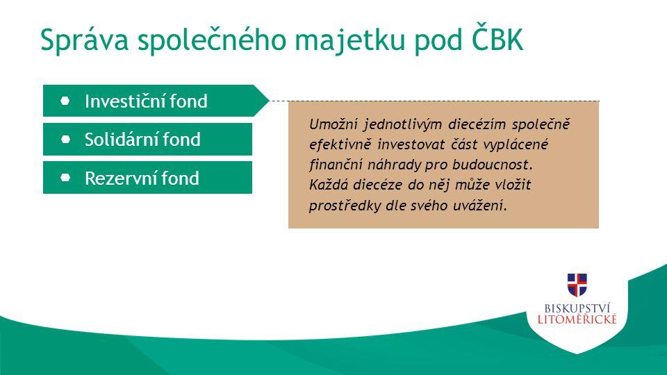 Umožní jednotlivým diecézím společně efektivně investovat část vyplácené finanční náhrady pro budoucnost.