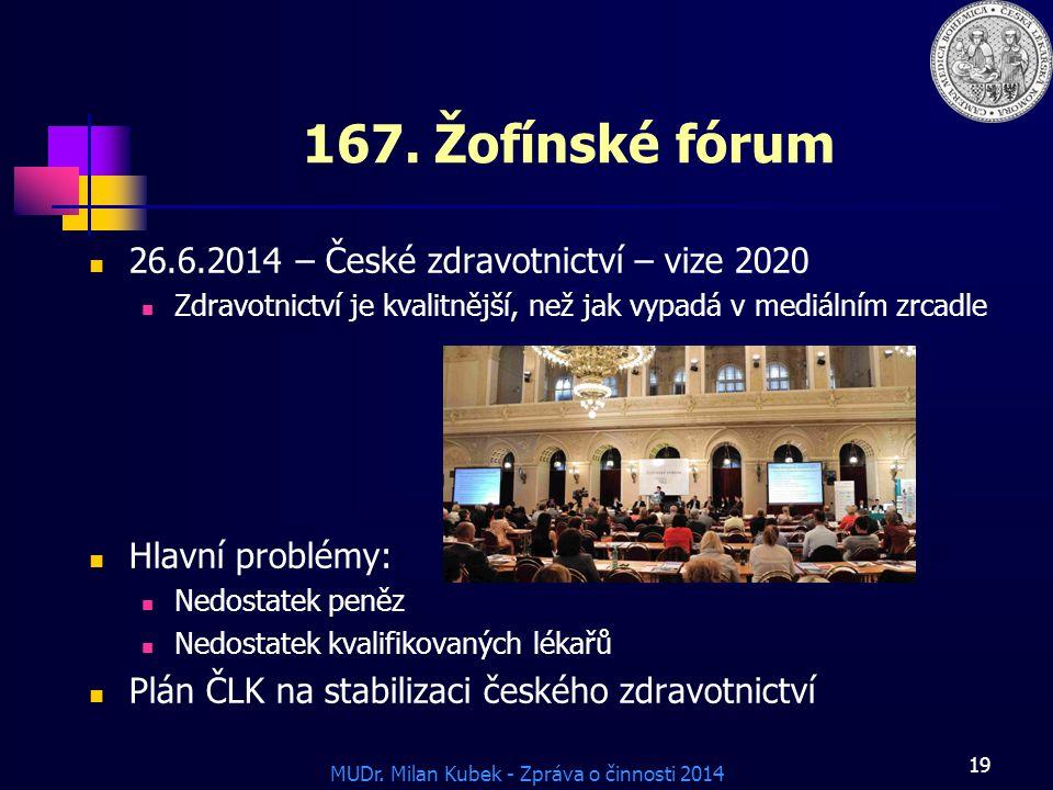 MUDr.Milan Kubek - Zpráva o činnosti 2014 167.