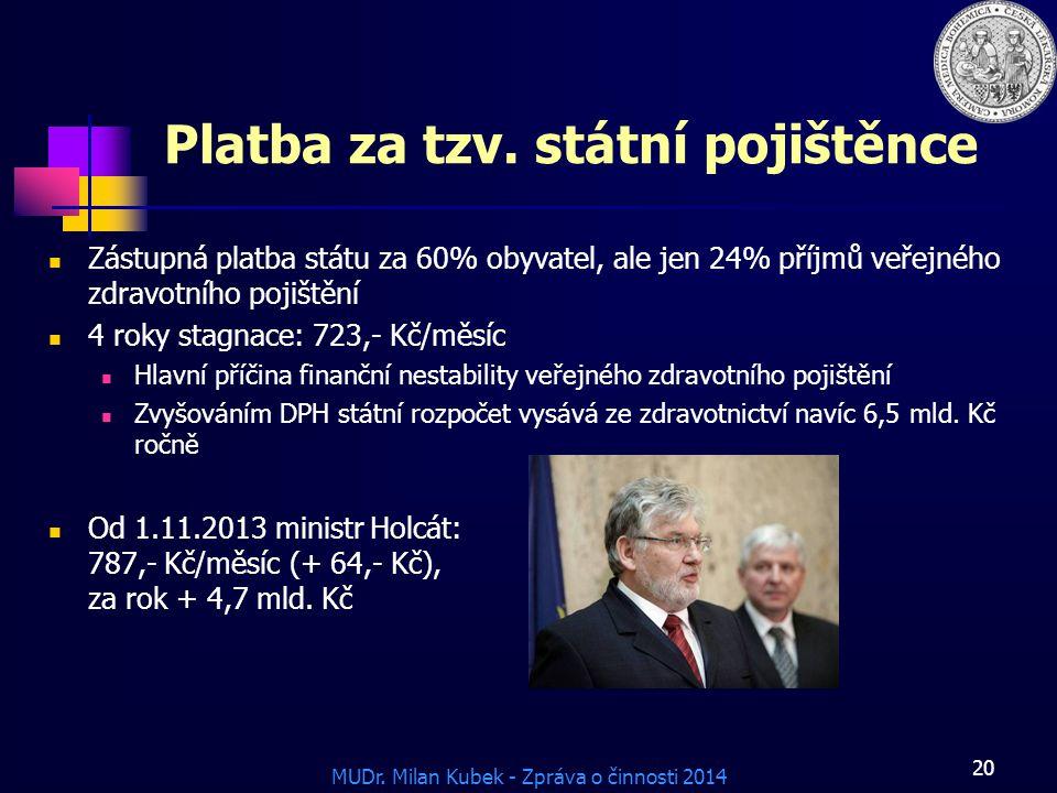 MUDr.Milan Kubek - Zpráva o činnosti 2014 Platba za tzv.