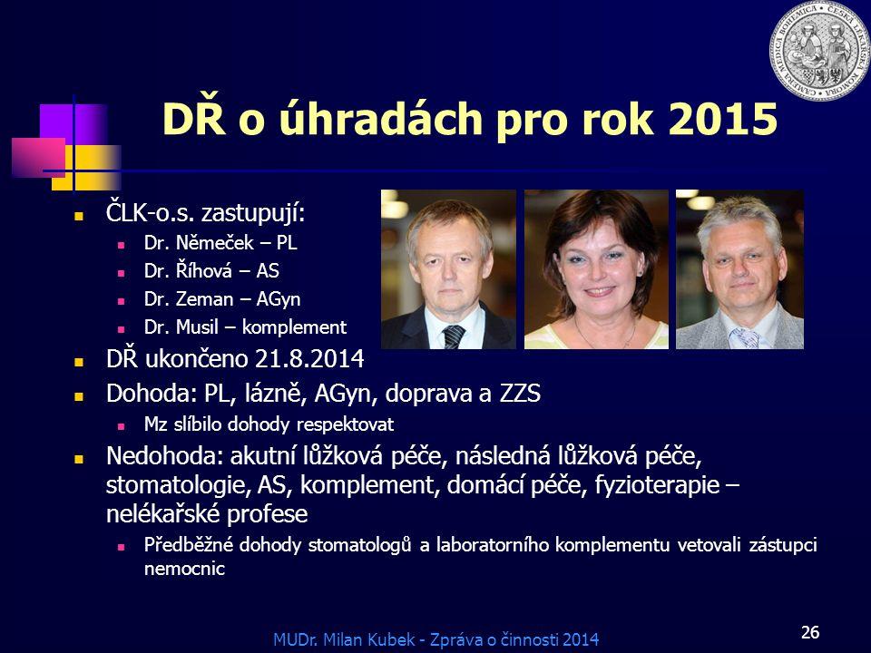 MUDr.Milan Kubek - Zpráva o činnosti 2014 DŘ o úhradách pro rok 2015 ČLK-o.s.