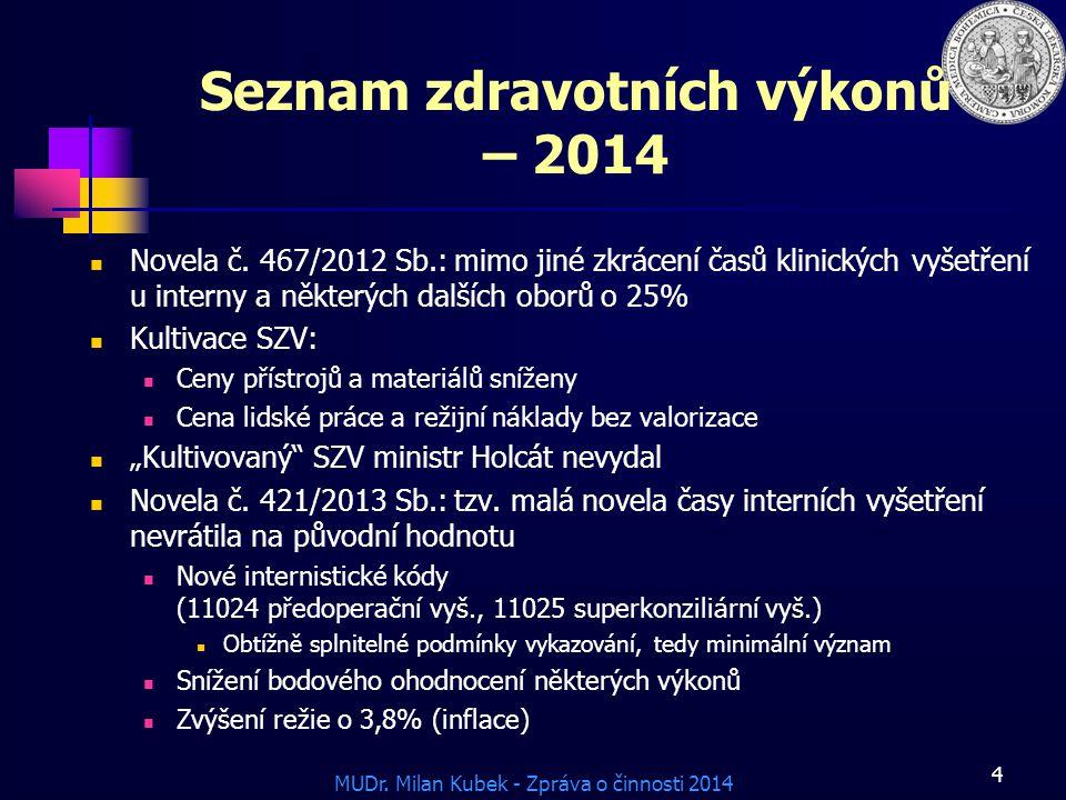 MUDr.Milan Kubek - Zpráva o činnosti 2014 4 Seznam zdravotních výkonů – 2014 Novela č.