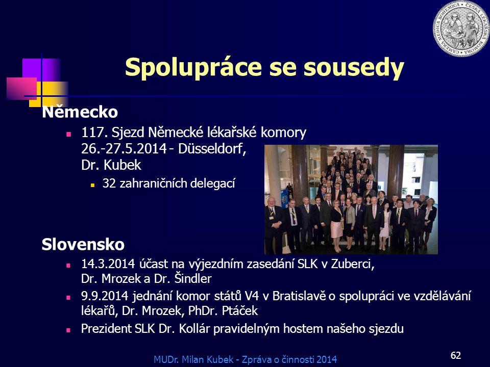 MUDr.Milan Kubek - Zpráva o činnosti 2014 Spolupráce se sousedy Německo 117.