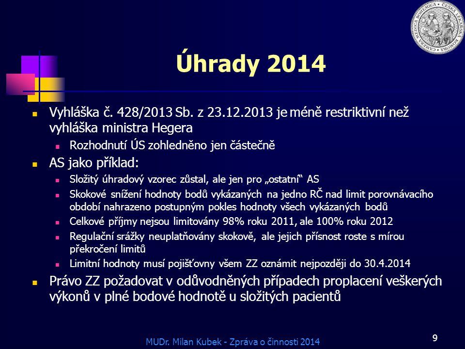 MUDr.Milan Kubek - Zpráva o činnosti 2014 9 Úhrady 2014 Vyhláška č.