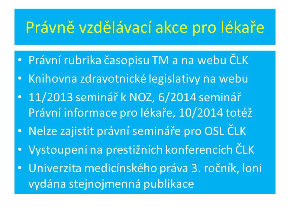 Právně vzdělávací akce pro lékaře Právní rubrika časopisu TM a na webu ČLK Knihovna zdravotnické legislativy na webu 11/2013 seminář k NOZ, 6/2014 sem