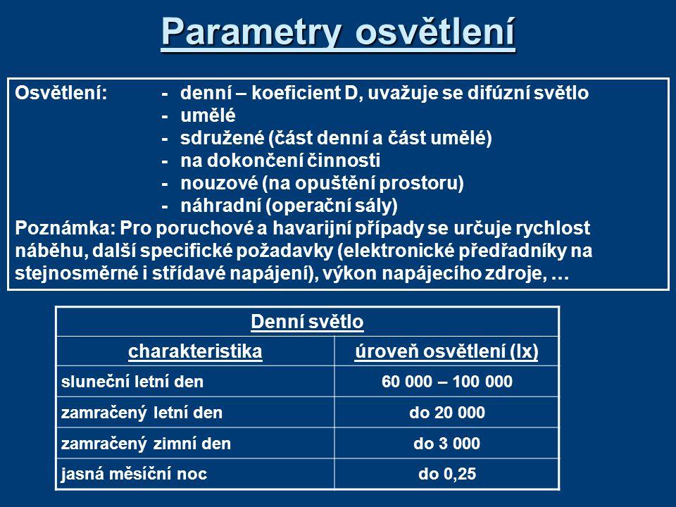 Parametry osvětlení Osvětlení:-denní – koeficient D, uvažuje se difúzní světlo -umělé -sdružené (část denní a část umělé) -na dokončení činnosti -nouzové (na opuštění prostoru) -náhradní (operační sály) Poznámka: Pro poruchové a havarijní případy se určuje rychlost náběhu, další specifické požadavky (elektronické předřadníky na stejnosměrné i střídavé napájení), výkon napájecího zdroje, … Denní světlo charakteristikaúroveň osvětlení (lx) sluneční letní den60 000 – 100 000 zamračený letní dendo 20 000 zamračený zimní dendo 3 000 jasná měsíční nocdo 0,25