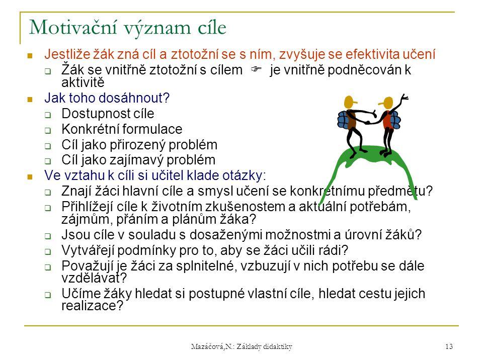 Mazáčová,N.: Základy didaktiky Motivační význam cíle Jestliže žák zná cíl a ztotožní se s ním, zvyšuje se efektivita učení  Žák se vnitřně ztotožní s