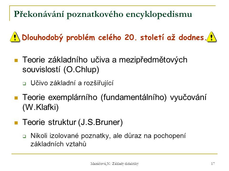 Mazáčová,N.: Základy didaktiky Překonávání poznatkového encyklopedismu Teorie základního učiva a mezipředmětových souvislostí (O.Chlup)  Učivo základ
