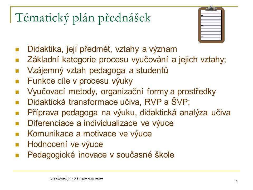 Tématický plán přednášek Didaktika, její předmět, vztahy a význam Základní kategorie procesu vyučování a jejich vztahy; Vzájemný vztah pedagoga a stud