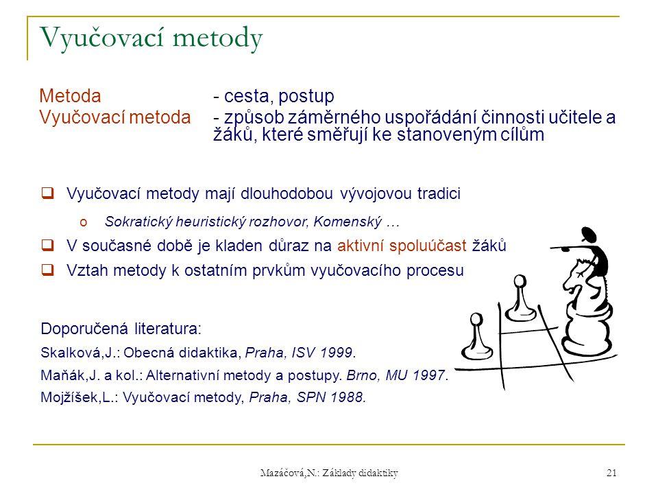 Mazáčová,N.: Základy didaktiky Vyučovací metody Metoda - cesta, postup Vyučovací metoda - způsob záměrného uspořádání činnosti učitele a žáků, které s