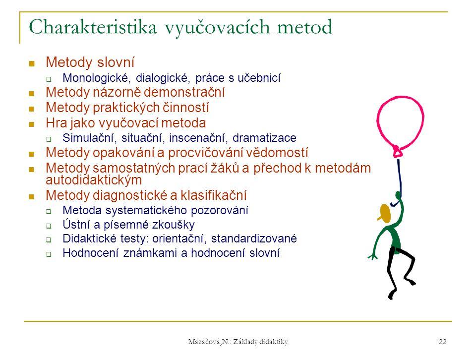Mazáčová,N.: Základy didaktiky Charakteristika vyučovacích metod Metody slovní  Monologické, dialogické, práce s učebnicí Metody názorně demonstrační