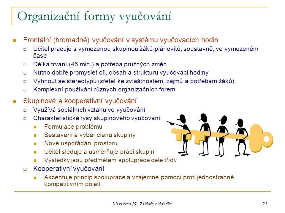 Mazáčová,N.: Základy didaktiky Organizační formy vyučování Frontální (hromadné) vyučování v systému vyučovacích hodin  Učitel pracuje s vymezenou sku