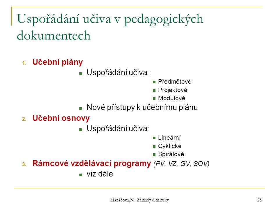 Mazáčová,N.: Základy didaktiky Uspořádání učiva v pedagogických dokumentech 1. Učební plány Uspořádání učiva : Předmětové Projektové Modulové Nové pří