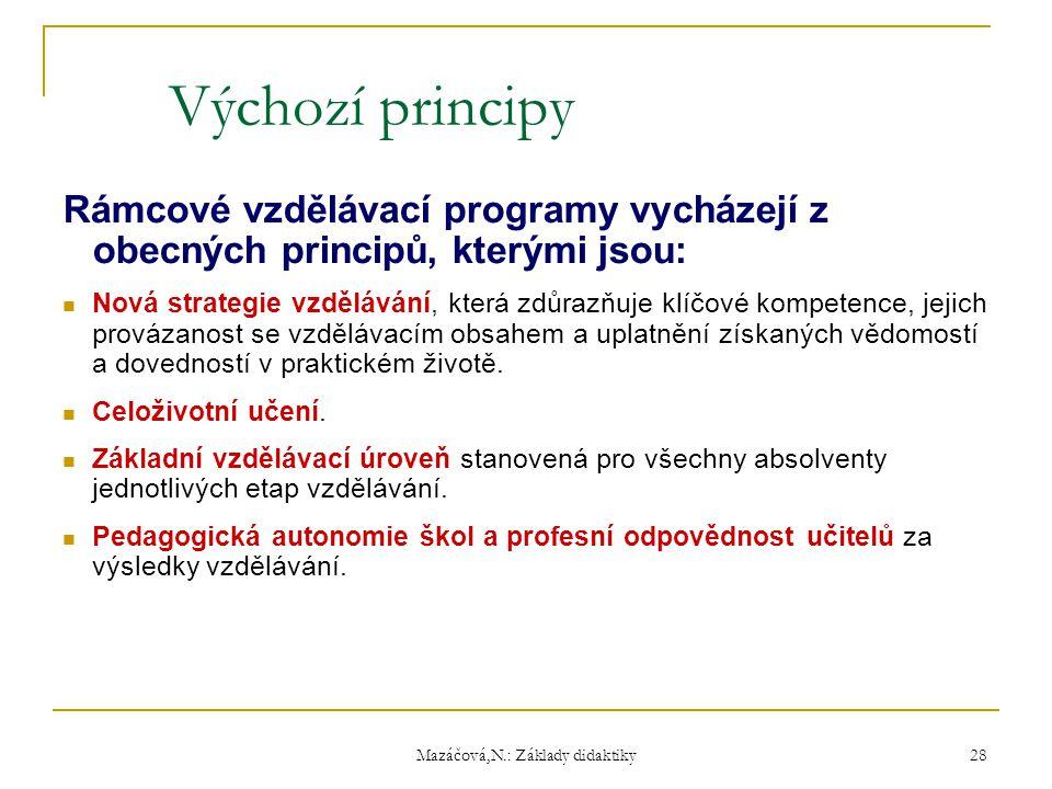 Mazáčová,N.: Základy didaktiky Výchozí principy Rámcové vzdělávací programy vycházejí z obecných principů, kterými jsou: Nová strategie vzdělávání, kt