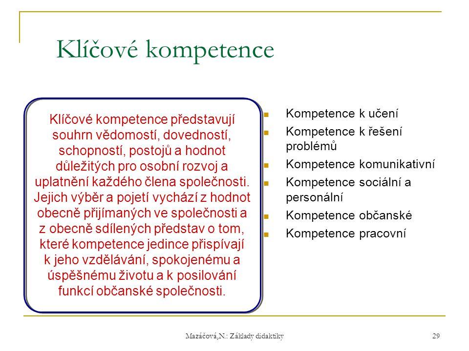 Mazáčová,N.: Základy didaktiky Klíčové kompetence Kompetence k učení Kompetence k řešení problémů Kompetence komunikativní Kompetence sociální a perso