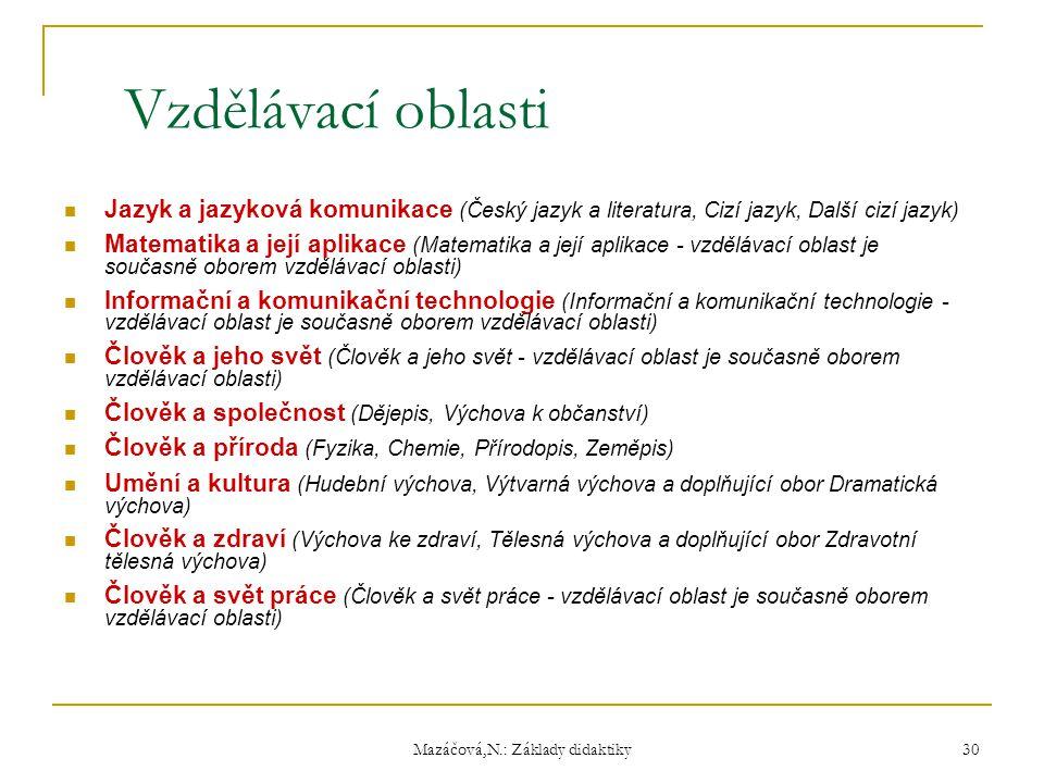 Mazáčová,N.: Základy didaktiky Vzdělávací oblasti Jazyk a jazyková komunikace (Český jazyk a literatura, Cizí jazyk, Další cizí jazyk) Matematika a je