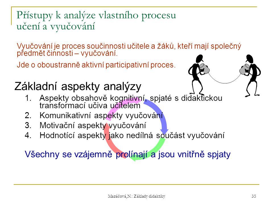 Mazáčová,N.: Základy didaktiky Základní aspekty analýzy 1.Aspekty obsahově kognitivní, spjaté s didaktickou transformací učiva učitelem 2.Komunikativn