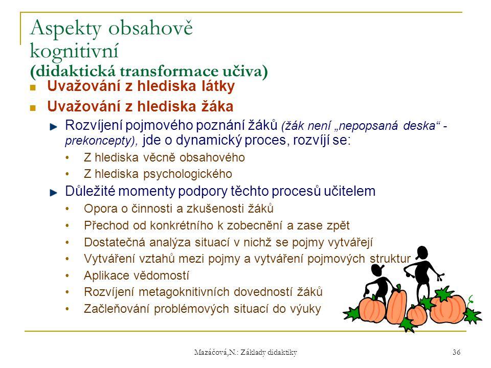 Mazáčová,N.: Základy didaktiky Aspekty obsahově kognitivní (didaktická transformace učiva) Uvažování z hlediska látky Uvažování z hlediska žáka Rozvíj