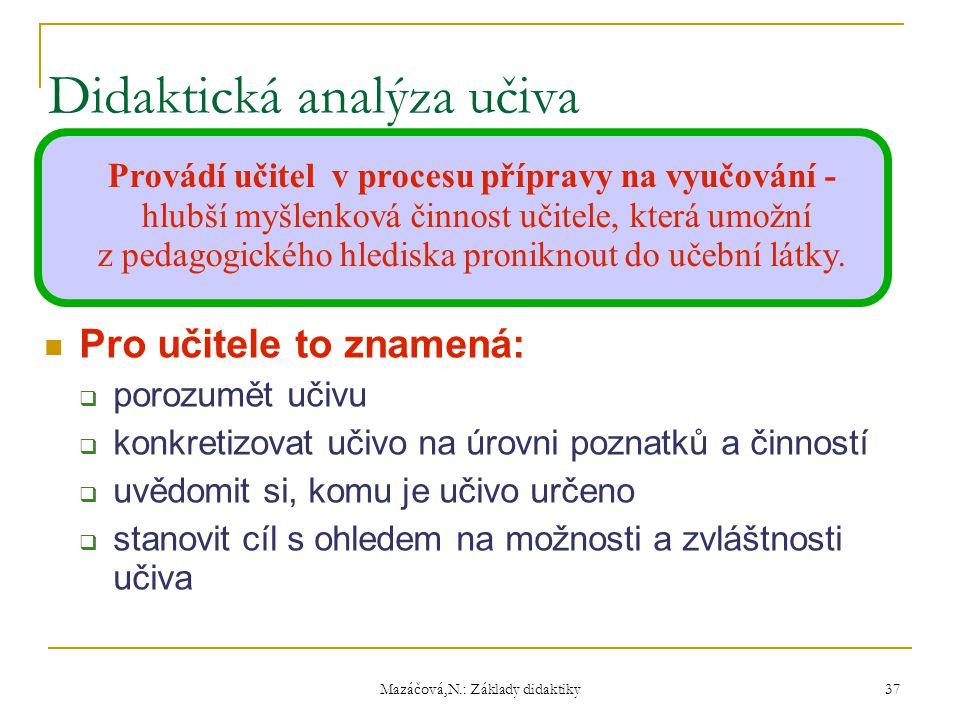 Mazáčová,N.: Základy didaktiky Didaktická analýza učiva Provádí učitel v procesu přípravy na vyučování - hlubší myšlenková činnost učitele, která umož