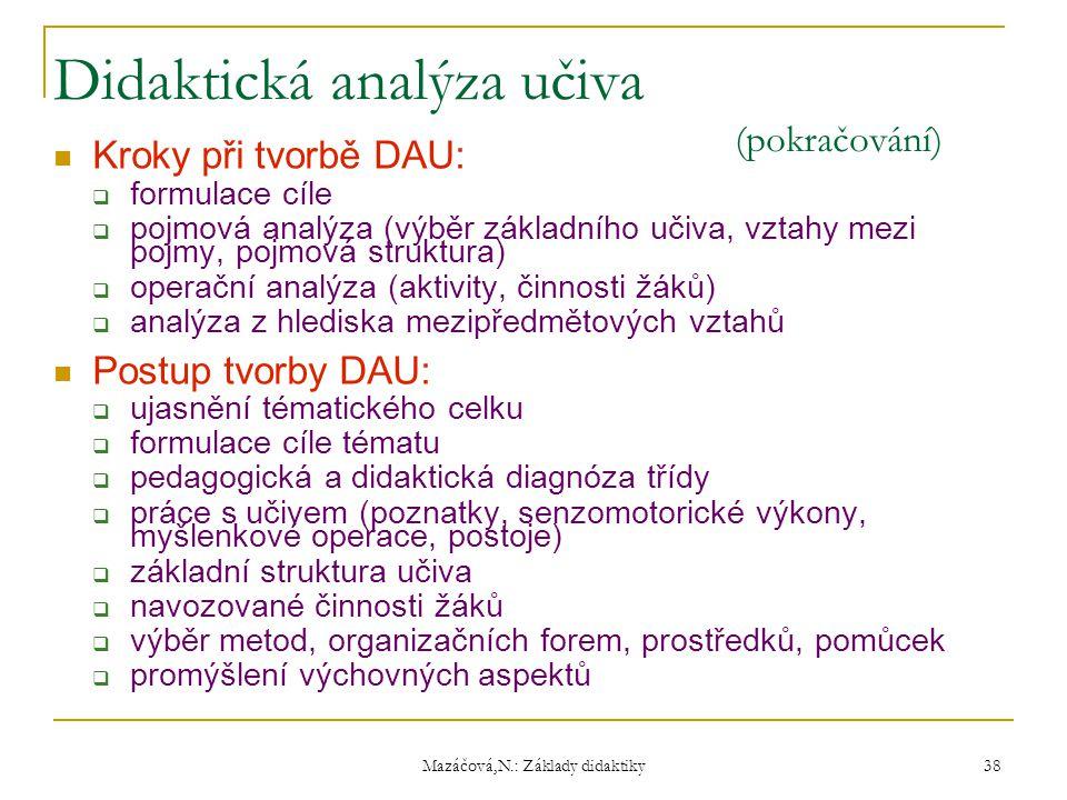 Mazáčová,N.: Základy didaktiky Didaktická analýza učiva (pokračování) Kroky při tvorbě DAU:  formulace cíle  pojmová analýza (výběr základního učiva