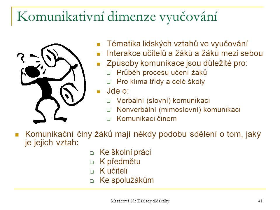 Mazáčová,N.: Základy didaktiky Komunikativní dimenze vyučování Tématika lidských vztahů ve vyučování Interakce učitelů a žáků a žáků mezi sebou Způsob