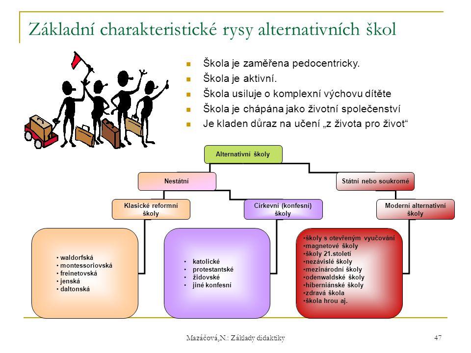Mazáčová,N.: Základy didaktiky Základní charakteristické rysy alternativních škol Škola je zaměřena pedocentricky. Škola je aktivní. Škola usiluje o k