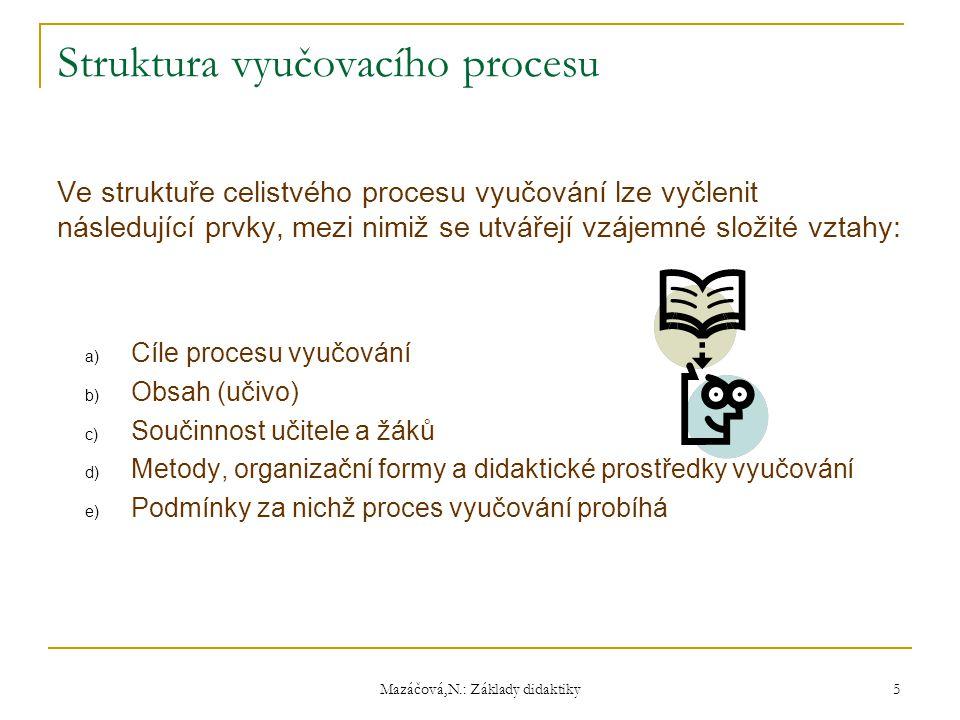 Mazáčová,N.: Základy didaktiky Struktura vyučovacího procesu Ve struktuře celistvého procesu vyučování lze vyčlenit následující prvky, mezi nimiž se u