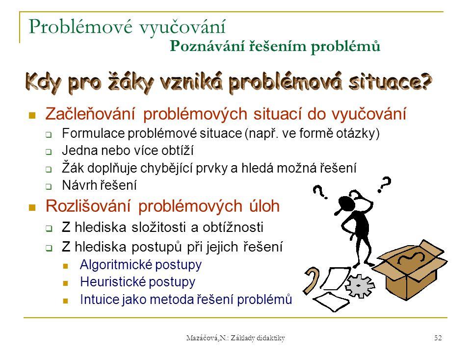Mazáčová,N.: Základy didaktiky Problémové vyučování Poznávání řešením problémů Začleňování problémových situací do vyučování  Formulace problémové si