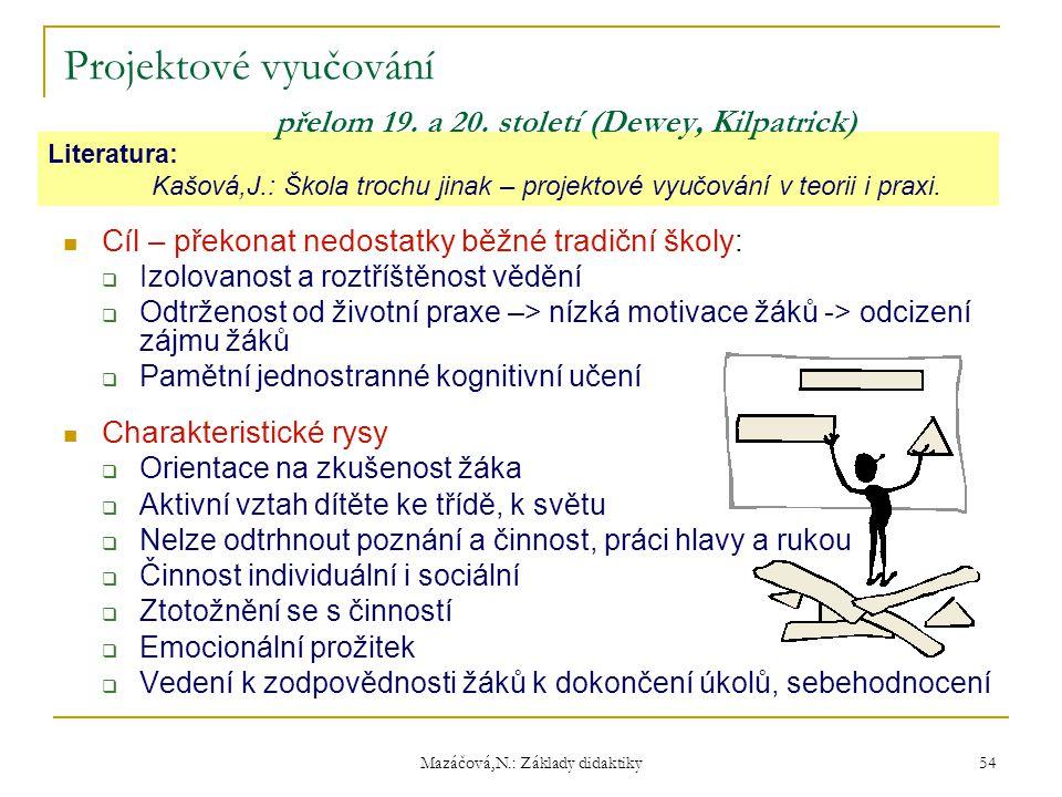 Mazáčová,N.: Základy didaktiky Literatura: Kašová,J.: Škola trochu jinak – projektové vyučování v teorii i praxi. Projektové vyučování přelom 19. a 20