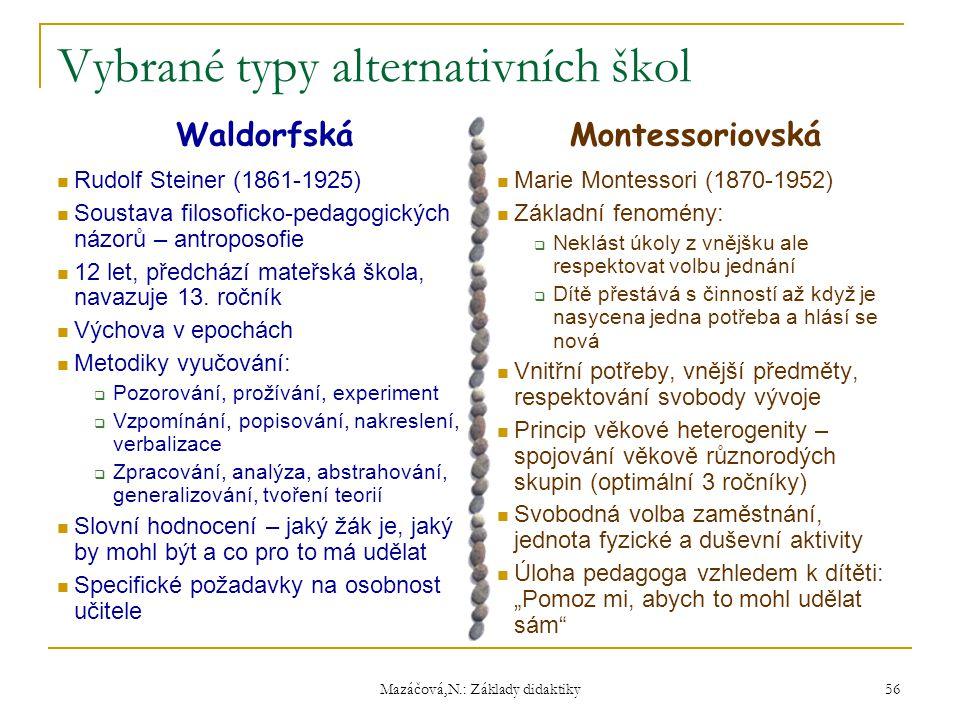 Mazáčová,N.: Základy didaktiky Vybrané typy alternativních škol Rudolf Steiner (1861-1925) Soustava filosoficko-pedagogických názorů – antroposofie 12